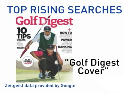 VIDEO: Googles Top Rising Searches: Golf Digest Cover