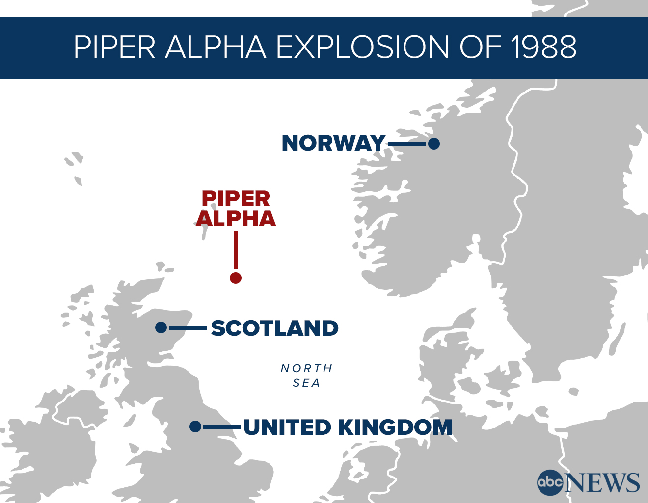Piper Alpha Disaster Root Cause - Images All Disaster