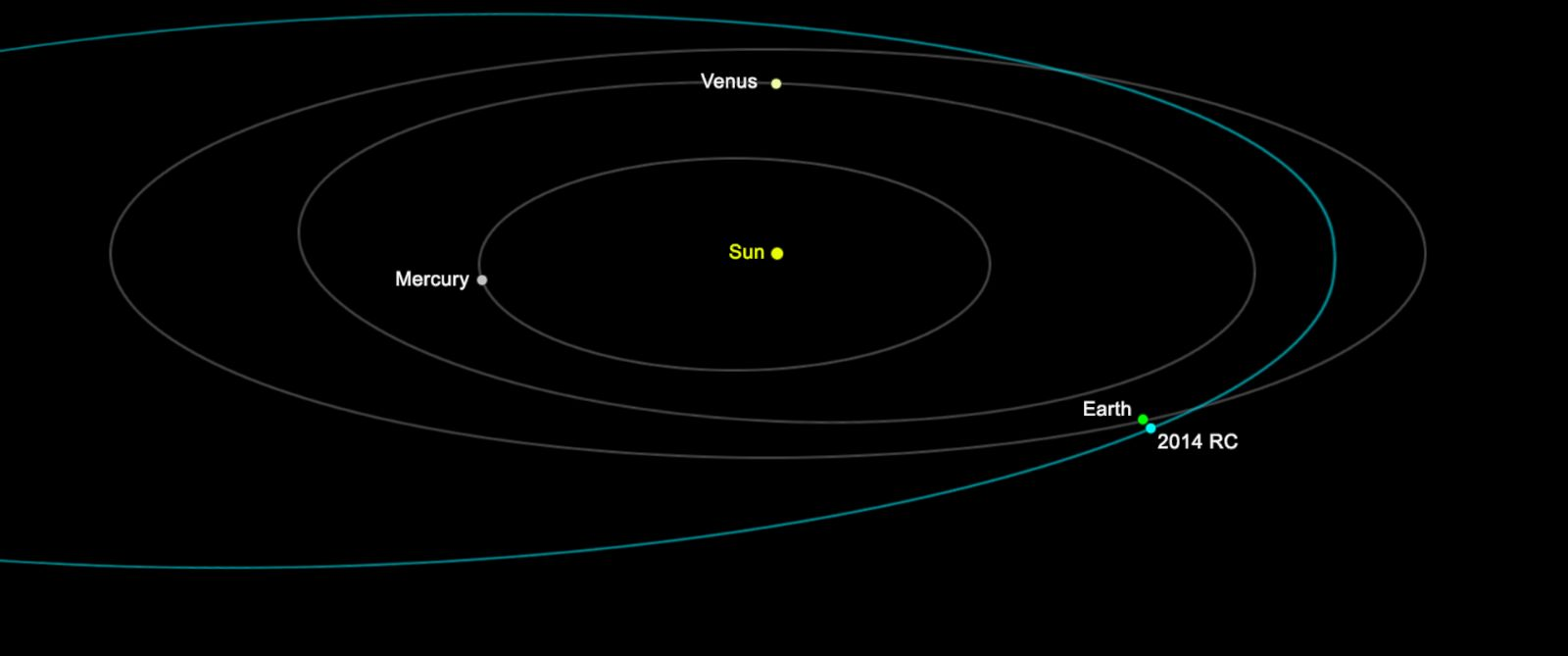 shooting asteroids from earth view - photo #26