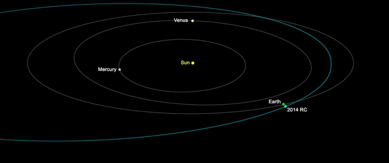 jpl nasa asteroid watch - photo #49